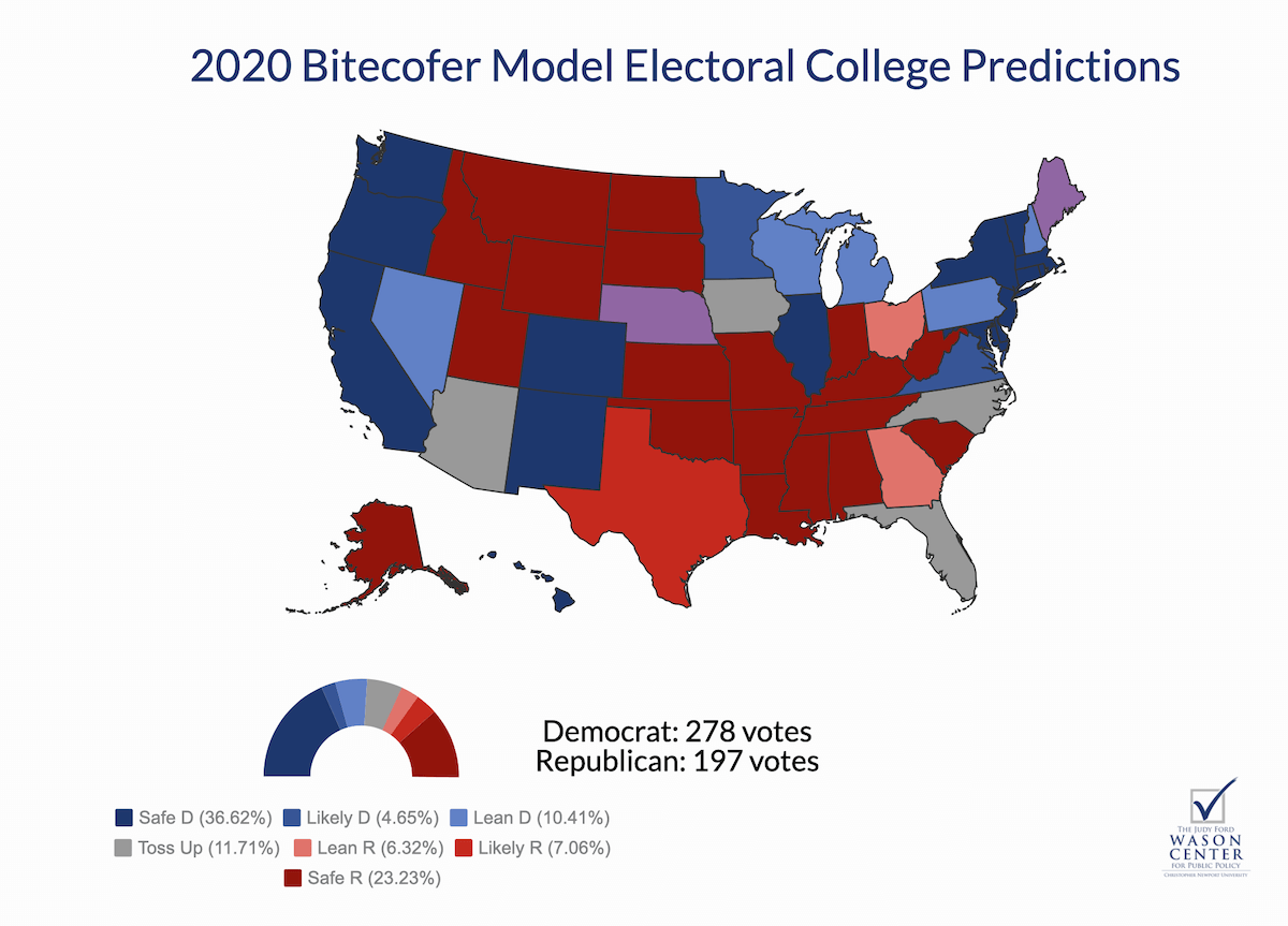 Trump will lose in 2020, says election model that got 2018