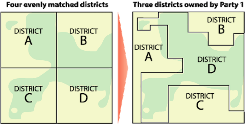 Gerrymander diagram for four sample districts.